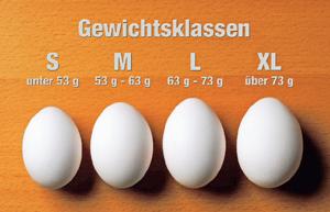 Eier Gewichtsklasse M